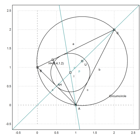 Euler math toolbox examples geometry examples ccuart Images